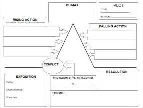 Story Plot Map Diagram