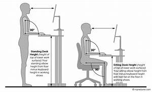 A Useful Diagram For Ergonomics At The Computer