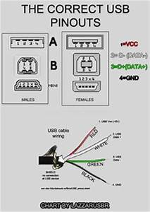 Usb30 pinout diagram usb pinout tech electrical for Usb wiring colours