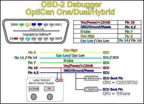 Obd Port Wiring Diagram Bosch