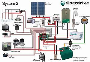Dual Battery Charging System Wiring Diagram Motorhome