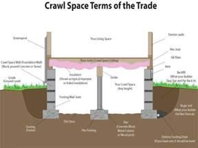 how to build a pier and beam floor floor matttroy