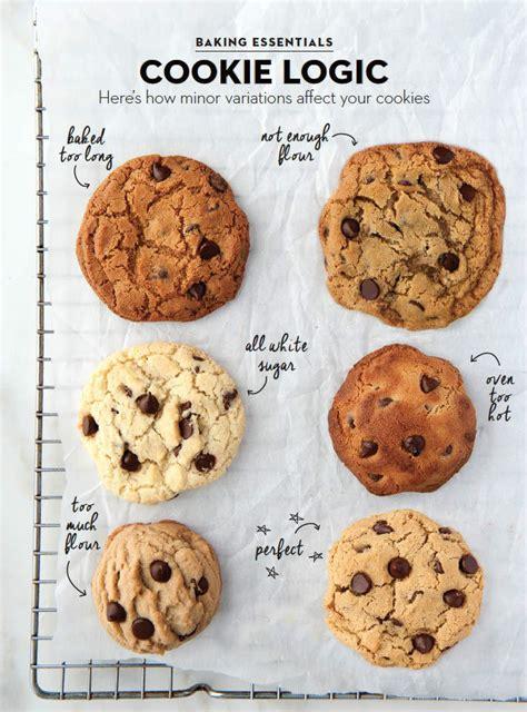 kitchen scale  baking