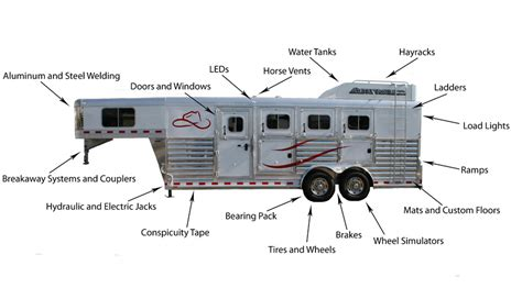 cargo trailer conversion floor all trailers parts and service