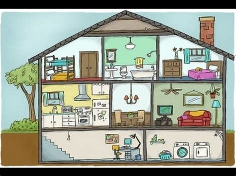 parts of the house in