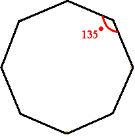 geometrey blog
