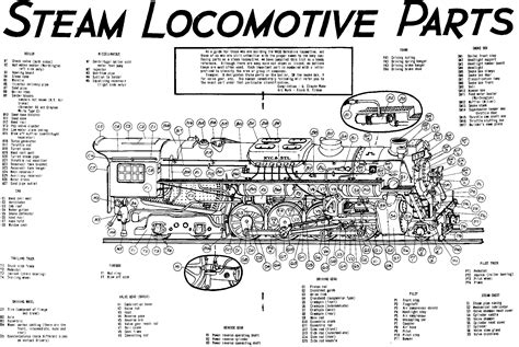 diagram of steam locomotive engine trains] with 28+ More Ideas