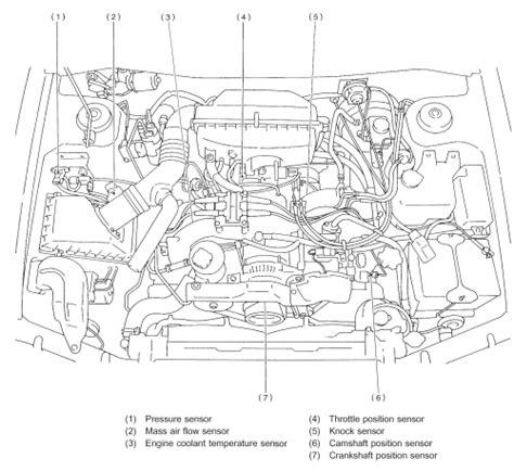 1999 Subaru Outback Engine Diagram by 1999 Subaru Legacy Outback Engine Wiring Diagram Pictures