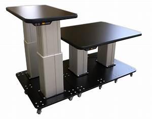 elektrischer ionbench tisch f r hplc uhplc With elektrischer tisch
