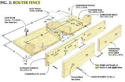 router table fence plans woodworking projects plans