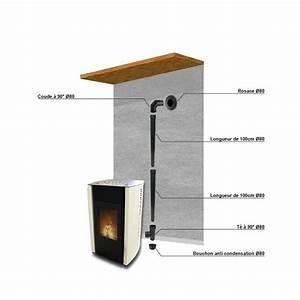 Cheminée à Pellet : pack raccordement noir 80mm pour conduit existant mural ~ Edinachiropracticcenter.com Idées de Décoration
