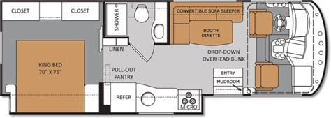 Small Class C Rv Floor Plans by Motorhome Review The All American 2013 Thor Ace 27 1