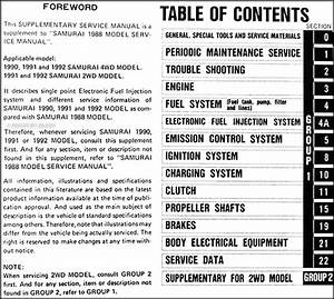 1990 Suzuki Sidekick Engine Diagram Or Manual