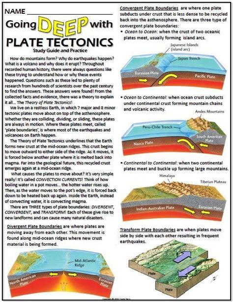 this worksheet helps student s understanding of plate