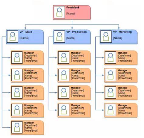 creative organizational chart templates ginva