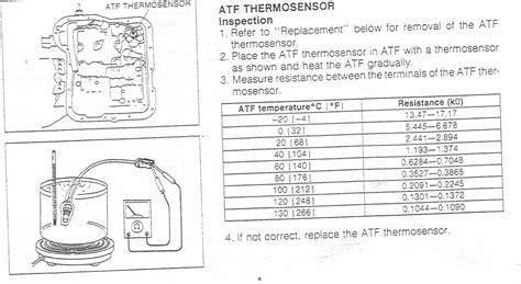 temperature normal operating temp   automatic