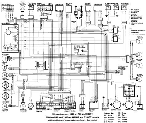 bmw r65 r80 r80rt r100rs r100rt wiring diagram circuit wiring diagrams