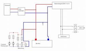 Solaranlage Wohnmobil Berechnen : atemberaubend schaltplan f r wohnwagen zeitgen ssisch elektrische schaltplan ideen ~ Themetempest.com Abrechnung