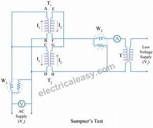 Sumpner U0026 39 S Test Or Back