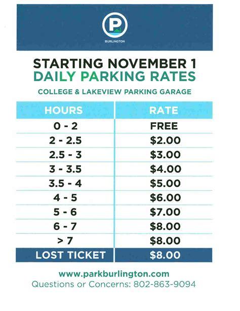 Downtown Burlington, Vt Parking Meter Rates & Monthly Leases