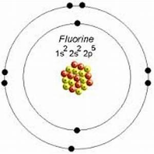 10 Interesting Fluorine Facts