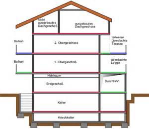 nutzfläche nach din 277 grundfläche architektur