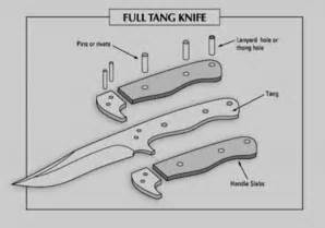 Full Tang Knife Diagram