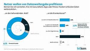 Einverständniserklärung Datenweitergabe Arzt : marktmeinungmensch studien umfrage wearables und ~ Themetempest.com Abrechnung