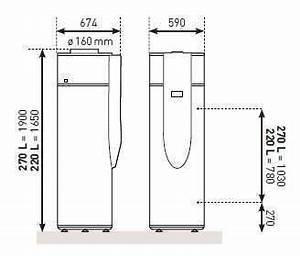 Dimension Chauffe Eau Thermodynamique : chauffe eau thermodynamique thermor a romax 3 econology ~ Edinachiropracticcenter.com Idées de Décoration