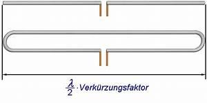 Gestreckte Länge Berechnen : dipolantenne wikipedia ~ Themetempest.com Abrechnung