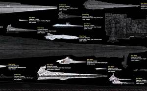 Science Fiction Spacecraft to Scale (page 2) - Pics about ...
