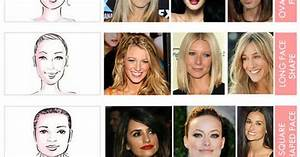 Find Out Which Hair Style Would Suit Your Face Shape