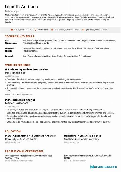 Resume Examples Architect Career Inspired