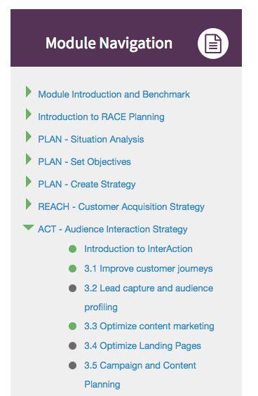 Digital Marketing E Learning by Digital Marketing Elearning Course