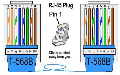 Low Voltage Wiring