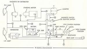 Massey Ferguson 165 Parts Diagram  U2013 Massey Ferguson 165