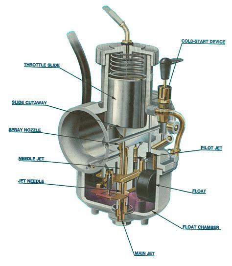Two Cycle Carburetor Diagram by Nota Nota Tentang Setting Carburetor Motosikal July 2016