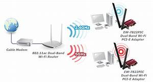 Edimax - Wireless Adapters - Ac1200 Dual-band