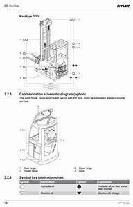 Original Illustrated Factory Workshop Service Manual For Atlet Electric Reach Truck U