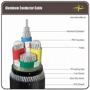 China Pvc Insulated And Sheathed Electric Power Cable