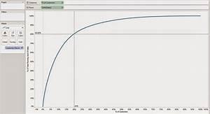 Learn Tableau With Tableau Wiz Advanced Analysis Pareto