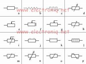 types of resistor and their symbol - 28 images - isil ...