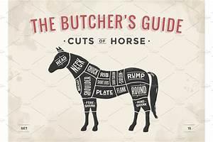 Cut Of Meat Set  Poster Butcher Diagram  Scheme