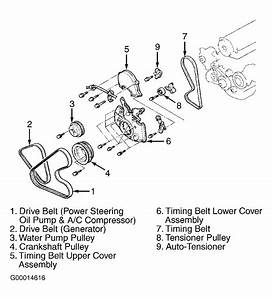 2001 Dodge Stratus Serpentine Belt Routing And Timing Belt Diagrams