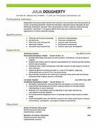 Resume Help For Teacher Assistants Professional Resume Elementary Teacher Resume Template Free Teaching Resume Examples That You Can Model Your Own Resume After Template Teacher Resume Template Teacher Resumes Resume Templates