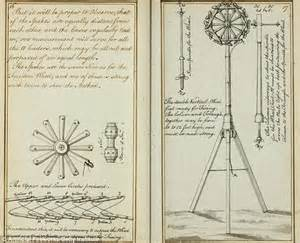 How To Build Your Own Fireworks The 18th Century Way
