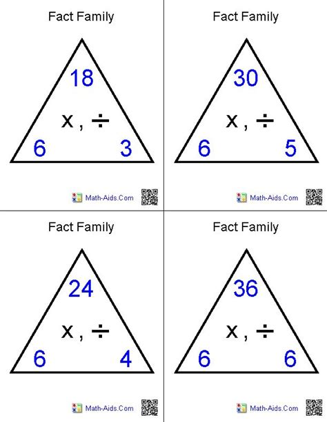 multiplication and division fact family flash cards math