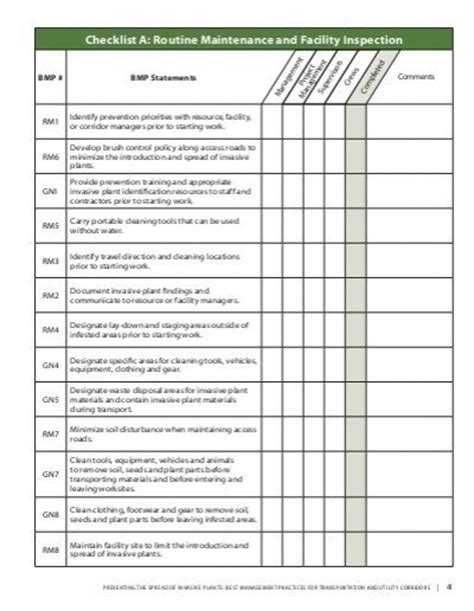 inspection sheet checklist a routine maintenance and facility inspection