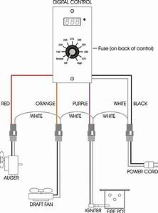 Texas Traeger Wiring Diagram