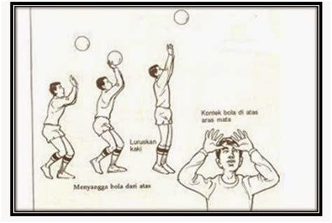 teknik dasar permainan bola voli kumpulan olahraga